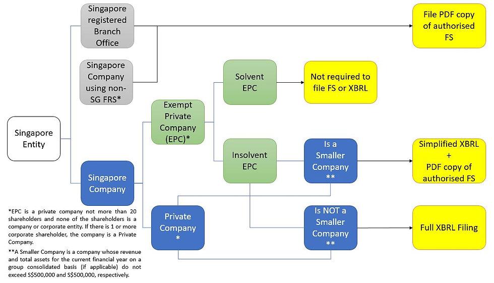 XBRL Filing Summary.JPG