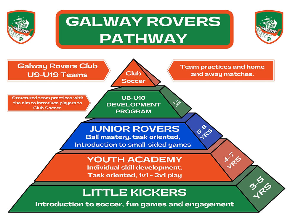 GR Pathway Front Poster page (1).jpg