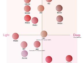 パーソナルカラー別のチーク💎コスメデコルテ/クリームブラッシュとパウダーブラッシュ