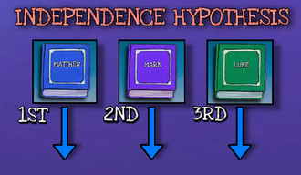 Independence Hypothesis