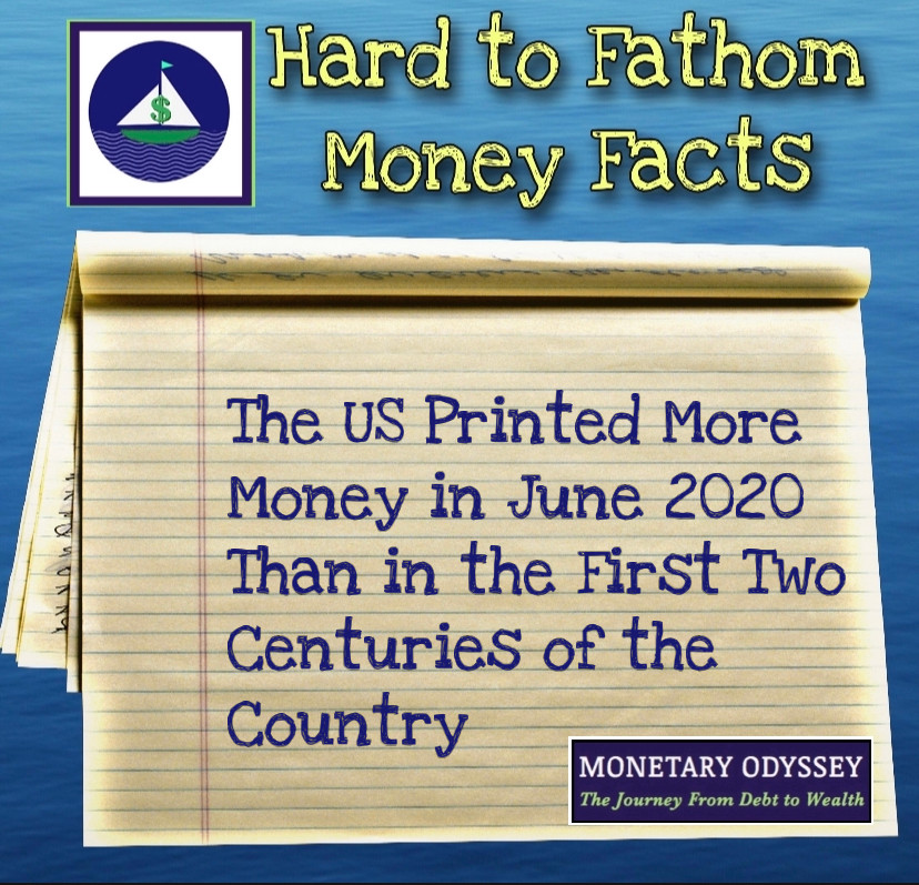 The US Printed More Money in June 2020 Than in the First Two Centuries of the Country