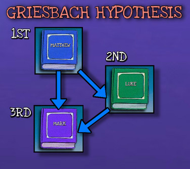 Griesbach Hypothesis