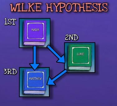 Wilke Hypothesis