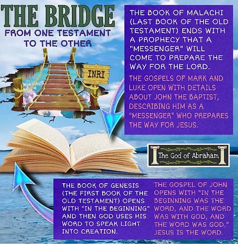 Old Testament New Testament Bridge