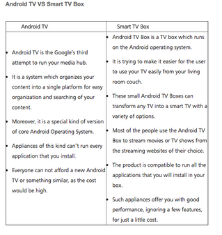 Android TV vs Android Streaming Box