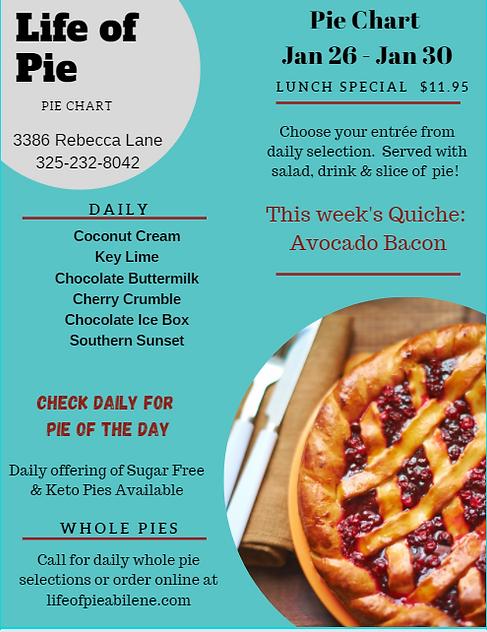 this week pie.PNG