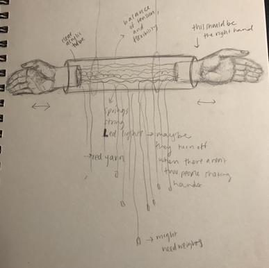 Original Sketch of Design