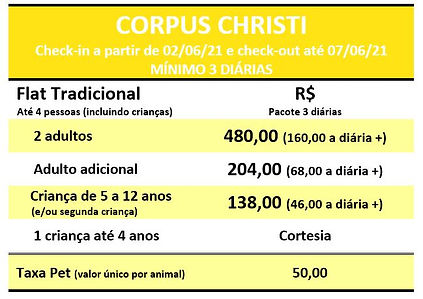 tabela_corpus_christi_2021.JPG
