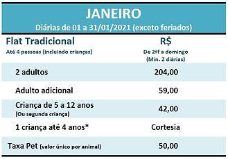 tabela01.JPG