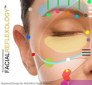 Facial Reflexology in Alton | Winchester | Alresford | Gentle-Balance