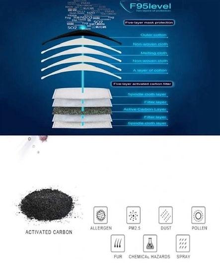 carbon 3.jpg