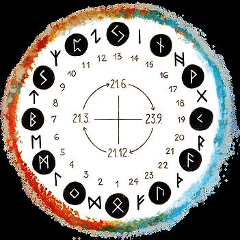 Rune Calendar