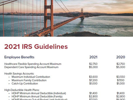 2021 Indexed Limits on Employee Benefits