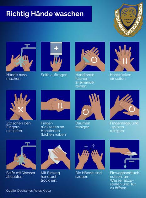 Regeln zum richtigen Waschen der Hände