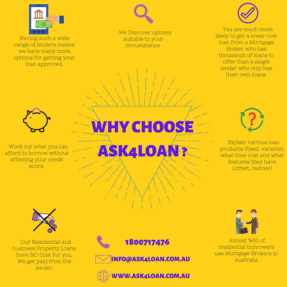 Why Choose ASK4LOAN.png