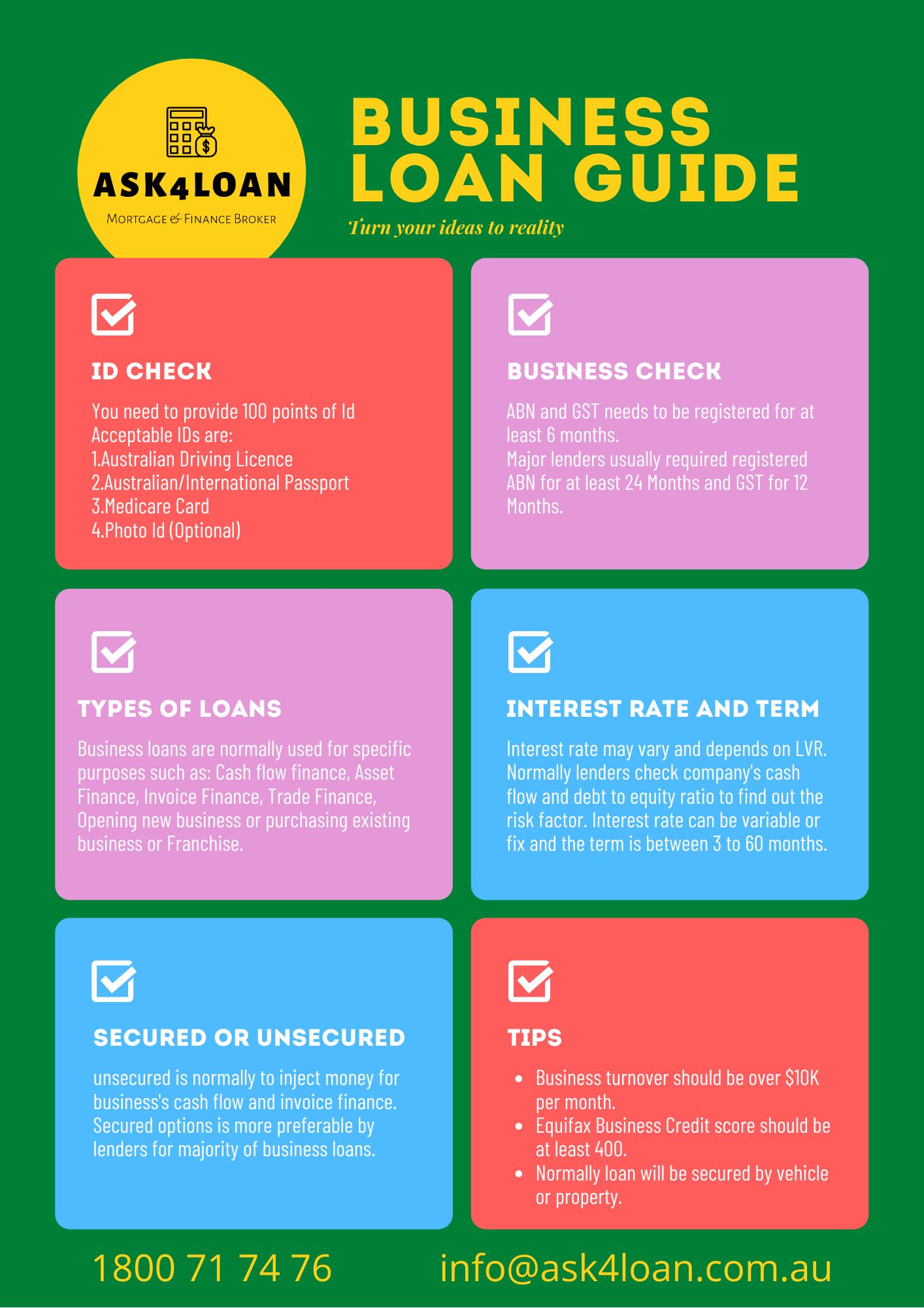 Business Loan Guide