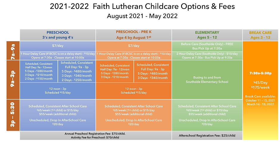 2021-2022FaithRates.png