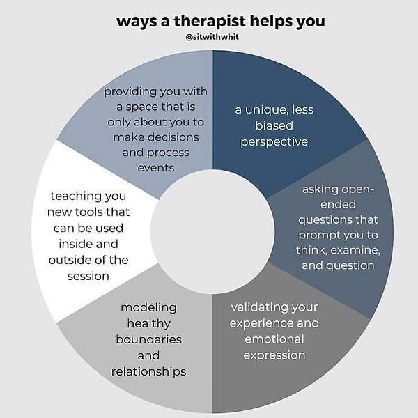 ways a therapist can help you.jpg
