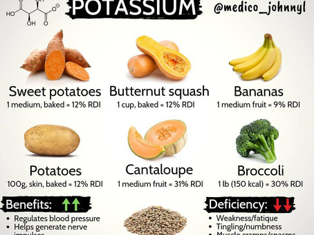 Plant Based source of Potassium