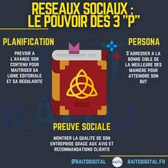 reseaux sociaux : le pouvoir de 3.png
