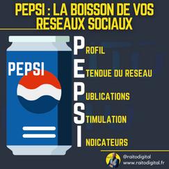 Pepsi la boisson de vos réseaux sociaux.