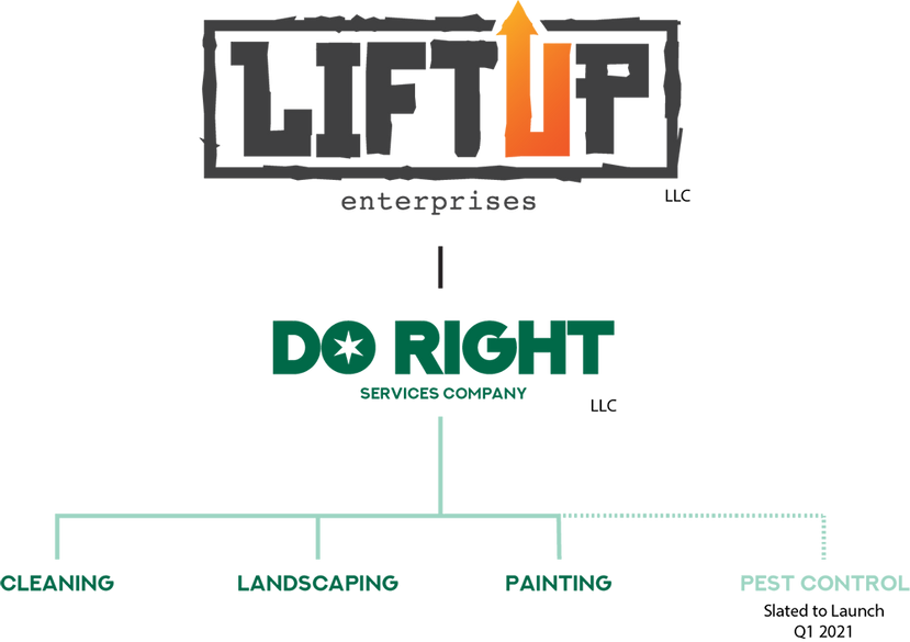 LiftUp%20Structure%20v2r1%20WEB_edited.p