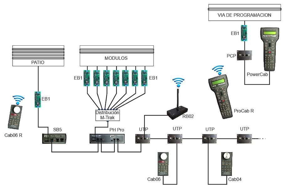DCC diagrama.png