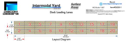 HO- Port Loading Lanes / Surface Print [under crane]