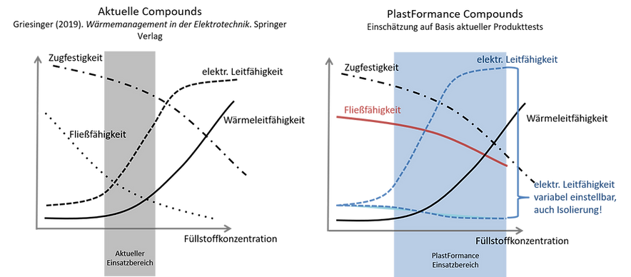 GrafikProdTech.png