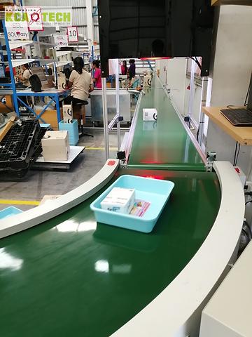 Smart Logistics Warehouse ทริปเปิ้ลไอ