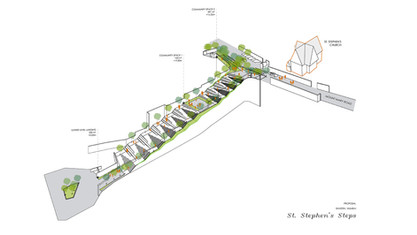 St Stephens Steps
