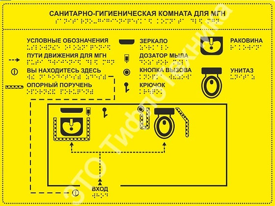 Мнемосхема санузла, ПВХ, композит, оргстекло