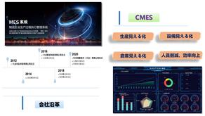 CMES 幅広く洗練されたインテリジェントな製造を開始