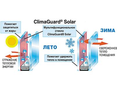 ClimaGuard_Solarsize.png