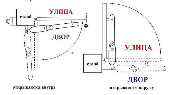 montajprivodov1.jpg