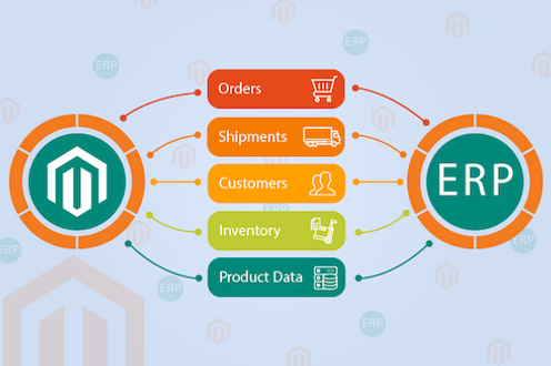 ERP_magento-01.png
