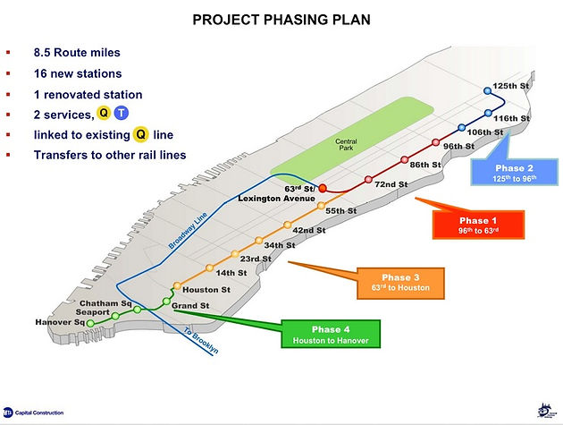 2nd Ave Subway Map Phase 1.Press Conference Held To Support 2nd Avenue Subway Phase 2 New