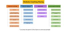 Brochure_modules_FR.png