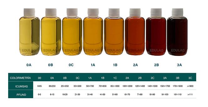 colores miel de agave