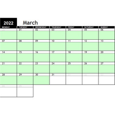 2022 March Availability