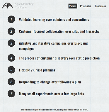 Agile Marketing Manifesto