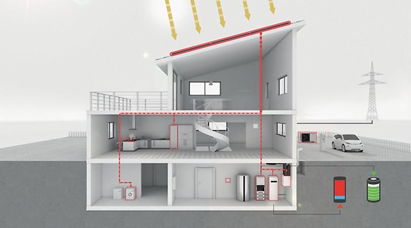 pannelli-solari, abitazione-intelligente
