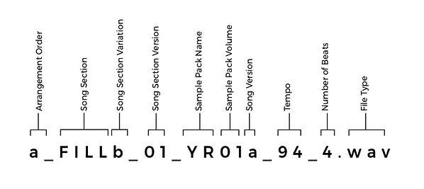 naming-scheme.jpg