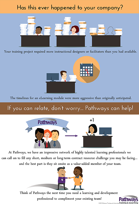 Pathways staffing infographic