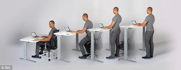 eLearning workspace