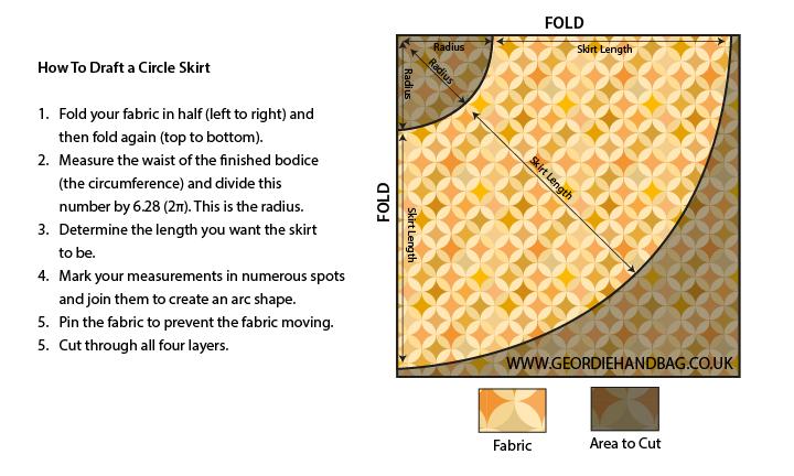 Draft a Circle Skirt South Shore Romper Dress Hack Pdf Pattern Ellie and Mac