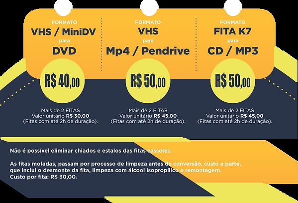 PAGINA DIGITALIZAÇÃO SITE DGRAU.png