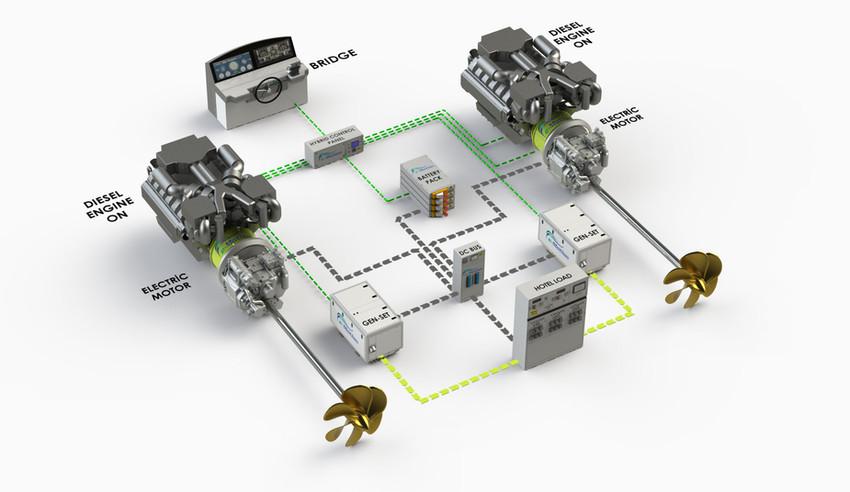 1. Full Diesel Traditional Propulsion