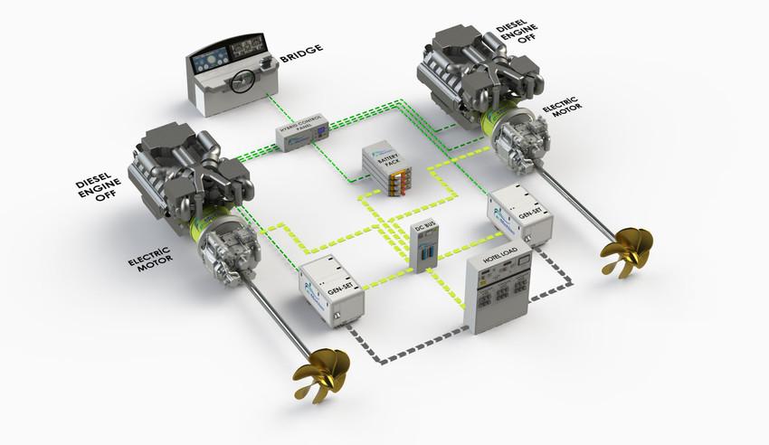 2. Diesel Electric Mode