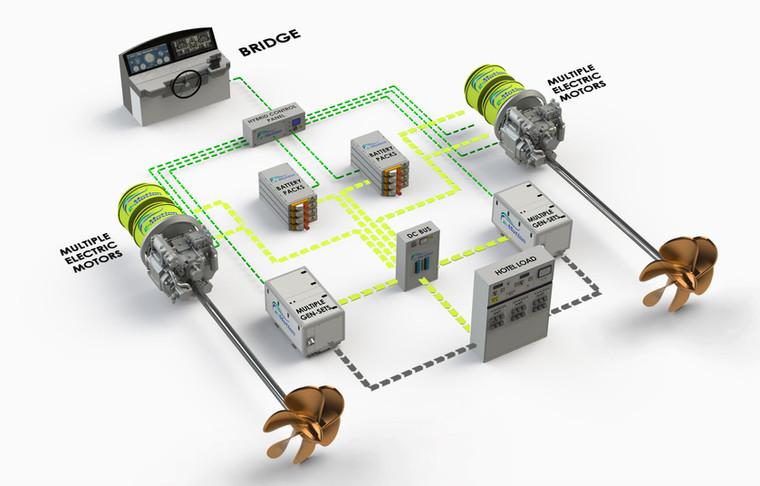1. diesel-electric-navigation-mode-s.jpg